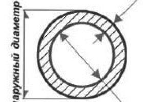 Толщина стенки металлической трубы диаметром 500 мм