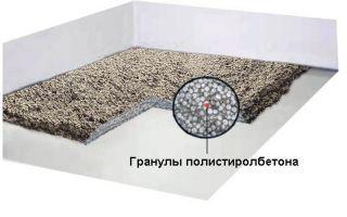 Звукоизоляция полистиролбетона: стен, пола. исследование шумоизоляции