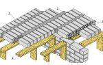 Сборно-монолитные перекрытия арболит: по деревянным балкам, межэтажные перекрытия