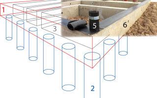 Свайно-ленточный фундамент: устройство, плюсы и минусы