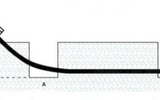 Толщина песчаного основания под трубы