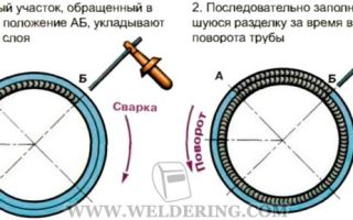 Сварка труб с поворотными стыками