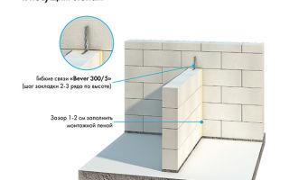 Толщина стен из газосиликатных блоков: несущих, перегородочных