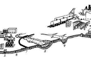 Каково назначение магистральных трубопроводов