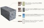 Арболитовые блоки: состав, пропорции, изготовление