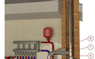 Сборные трубы для дымоходов