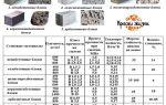 Бетонные блоки: виды, состав, характеристики
