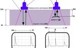 Технология ультразвукового контроля сварных соединений трубопроводов