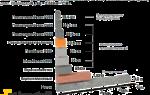 Теплопроводность полистиролбетона
