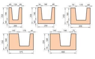 U образные блоки из газобетона: технические характеристики, установка