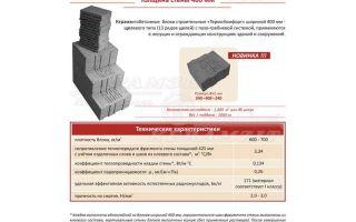 Керамзитобетонные блоки термокомфорт: характеристики и особенности