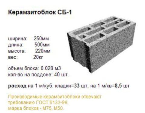 Керамзитобетон 800кг м3 состав керамзитобетона для кровли