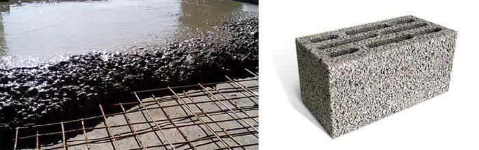 Керамзитобетон d1200 характеристики пожаростойкость бетона