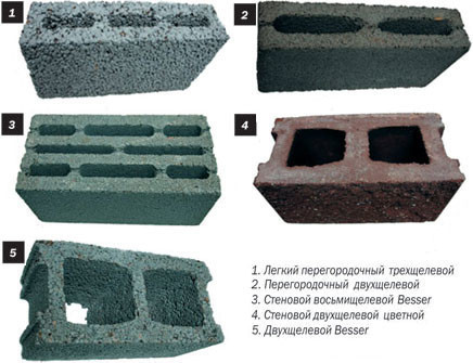 газосиликат или керамзитобетон блоков