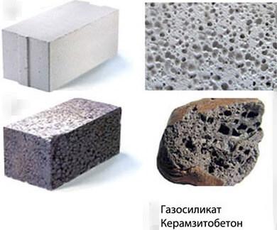 керамзитобетон к какому виду бетона относится