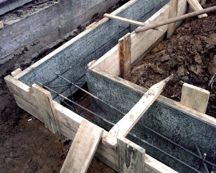 опалубка для фундамента под баню