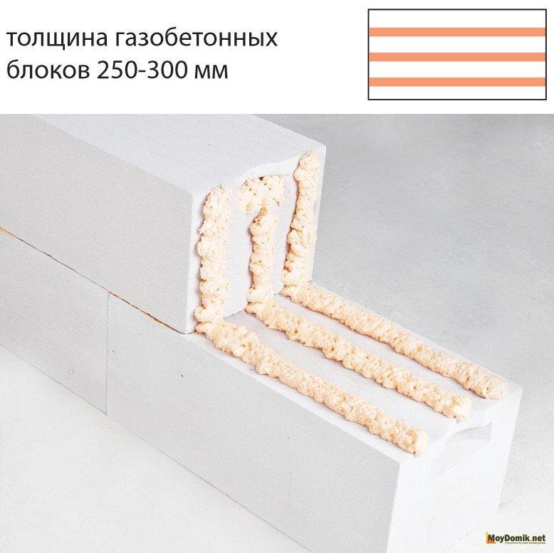 Пенополиуретановый бетон цена миксера строительного для раствора