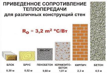 Стб 1187 99 керамзитобетон прием бетонной смеси енир