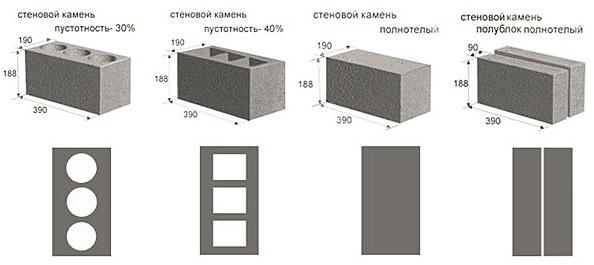 Блок керамзитобетон гост купить бетон в балашихе