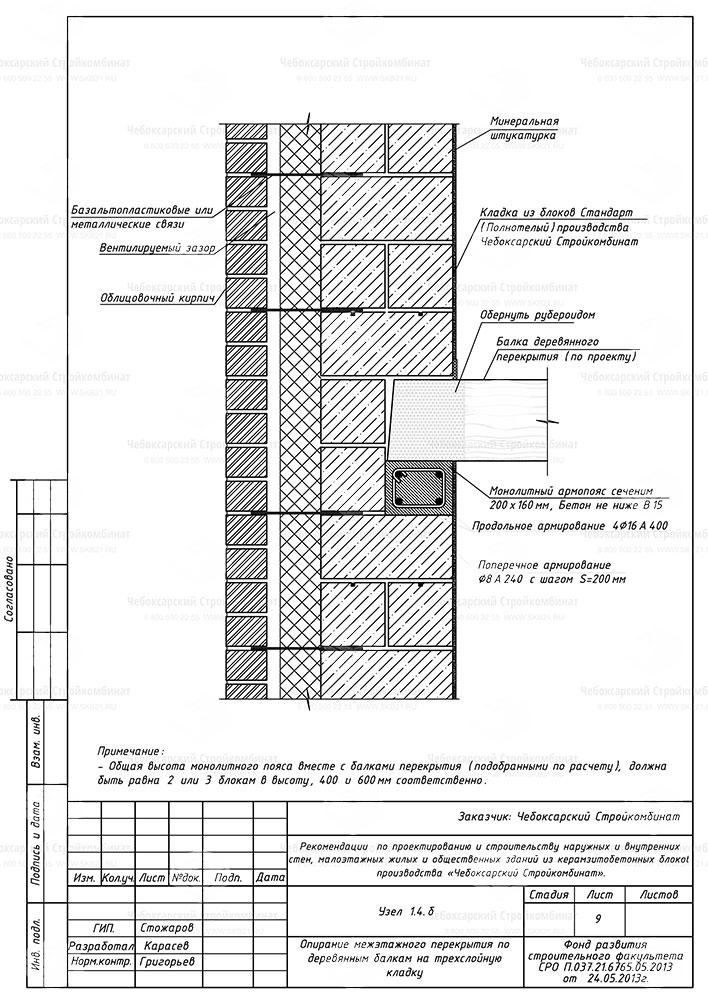 Правильная стена из керамзитобетона бетона время
