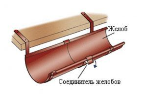 Держатель для водосточной трубы вес