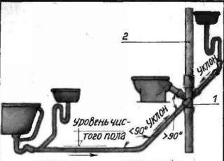 Система труб в хрущевке
