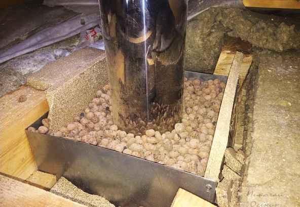 Камин труба с улицы