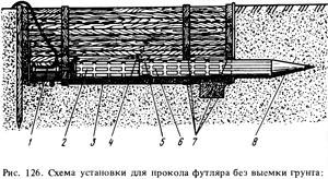 Футляр для технологических трубопроводов
