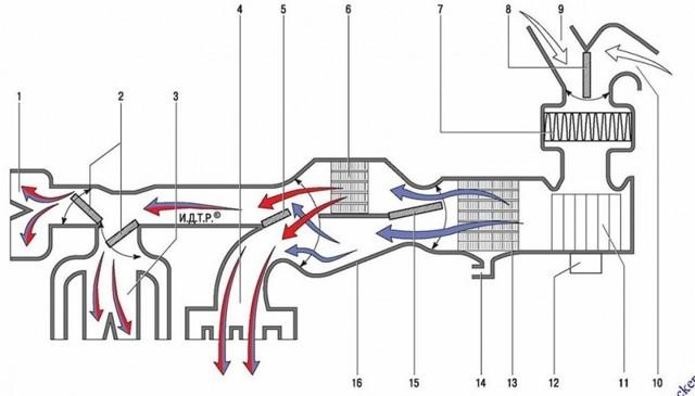 Фитинги печки шевроле круз