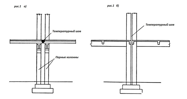 Деформационный шов в бетонной трубе