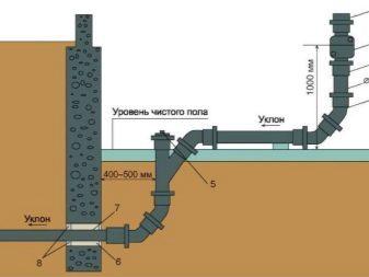 Диаметр трубы канализации под туалет