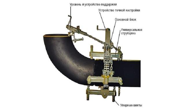 Центраторы для сборки труб под сварку