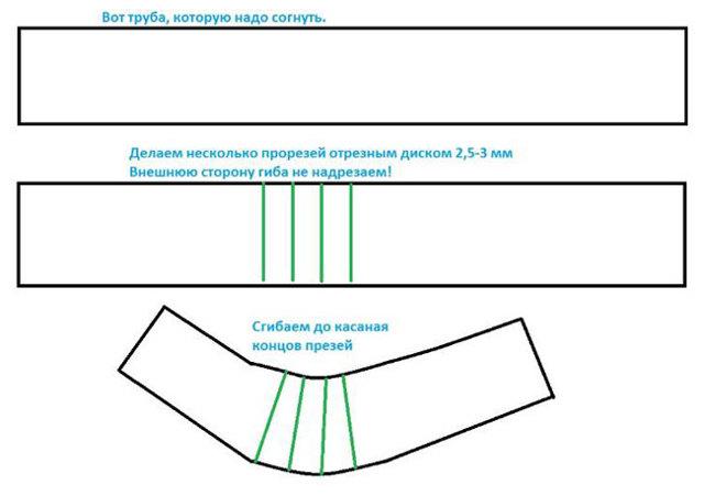 Как загнуть квадратную трубу в домашних условиях