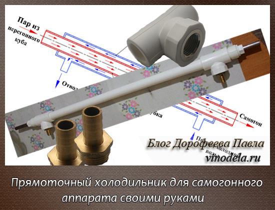 Полипропиленовые трубы в самогонном аппарате
