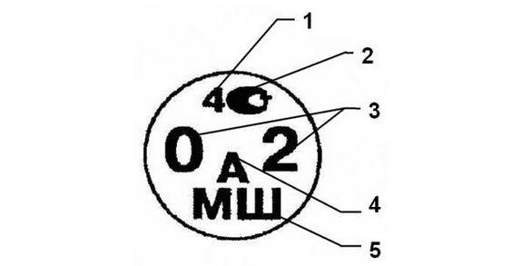 Нумерация запорной арматуры правила