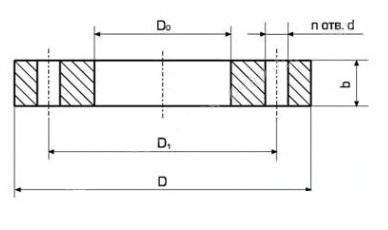 Фланец для пэ трубы диаметром 63мм