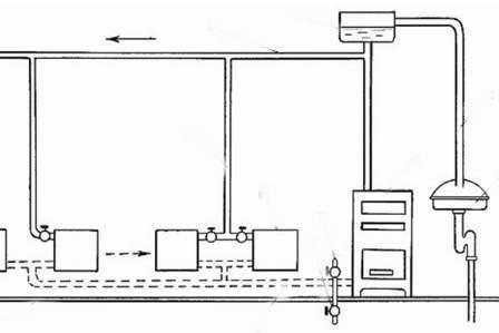 Дефекты труб системы отопления
