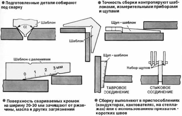 Сварочный стык профильной трубы