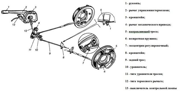 Тормоза для телеги мотоблока из трубы