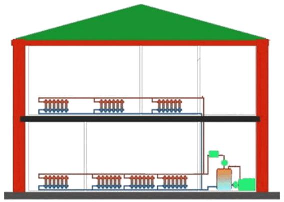 Какого диаметра полипропиленовые трубы использовать для отопления частного дома
