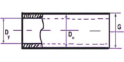 Каков диаметр дюймовой трубы