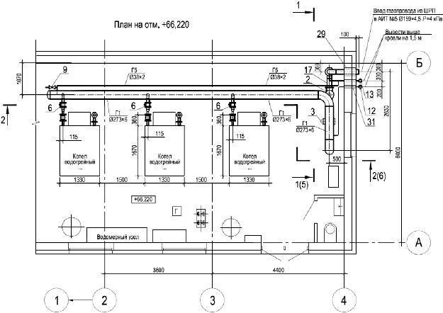 Как обозначаются газовые трубы