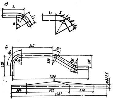 Как начертить колено трубы