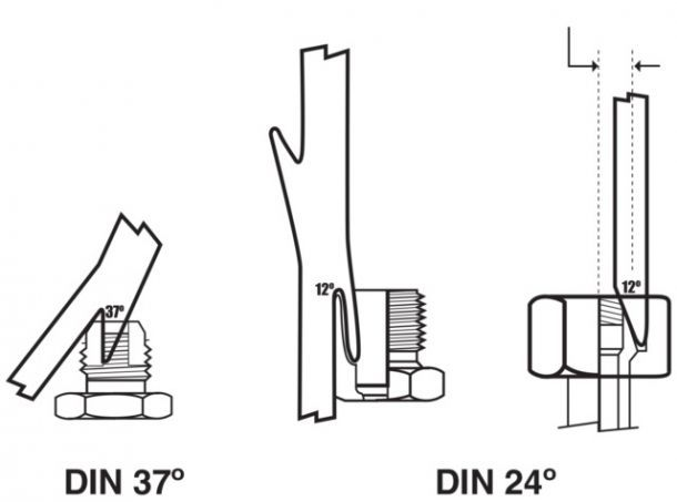 Трубные резьбовые соединения все виды