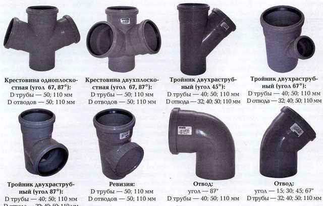 Диаметр пластиковой трубы для слива