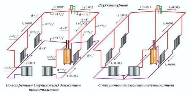 Как добавить трубы отопления в частном доме