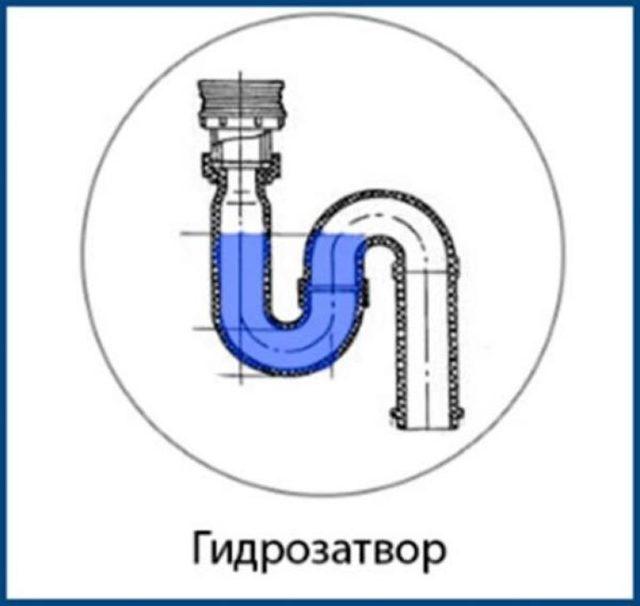 Канализационная труба как вентканал