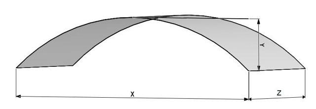 Калькулятор фермы из профильной трубы для навеса расчет