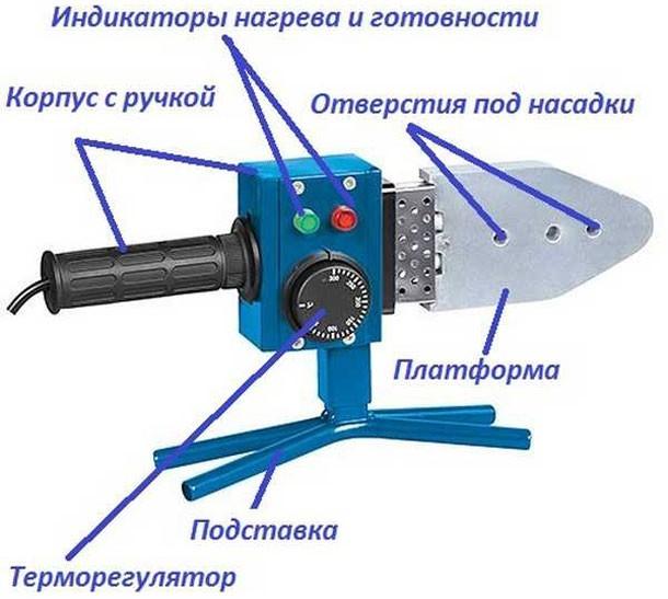 Как из утюга сделать паяльник для полипропиленовых труб
