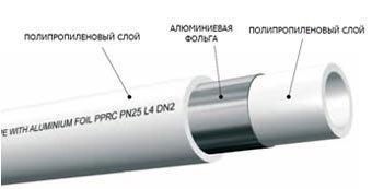 Полипропиленовые трубы армированные какие лучше для водопровода
